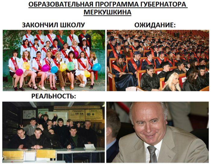 Деградация молодежи не по собственному желанию (8 фото)