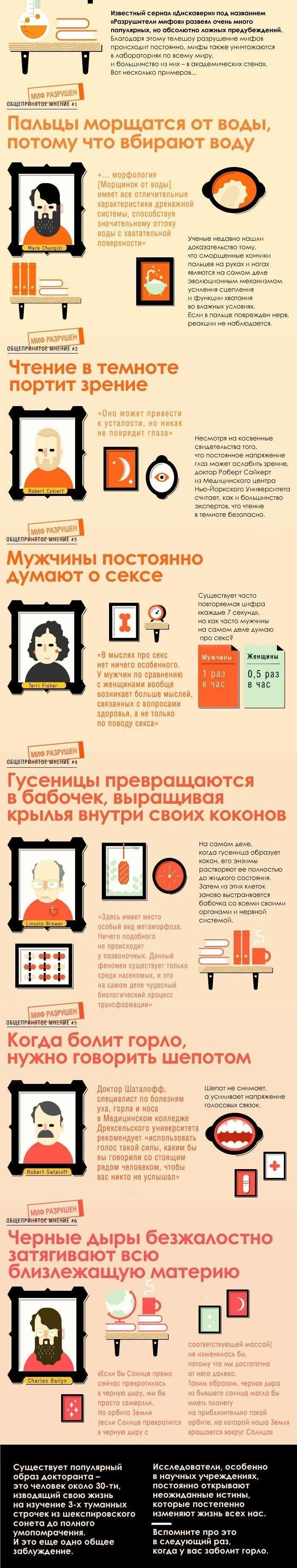 Разрушаем несколько интересных мифов (2 картинки)
