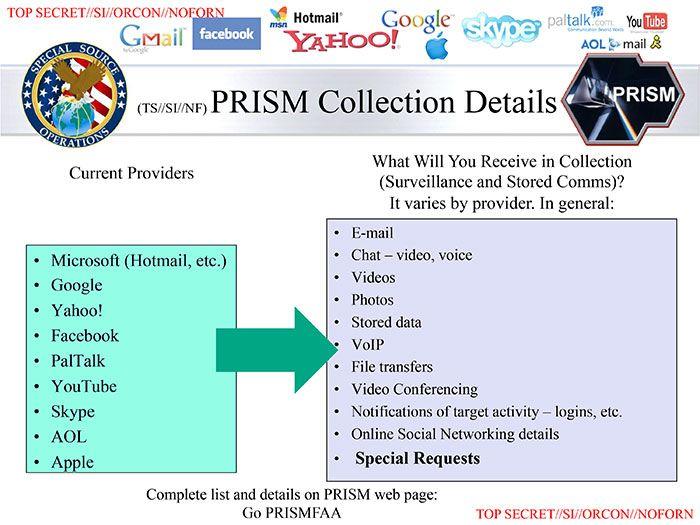"""Шокирующие сведения об американском проекте """"Призма"""" - PRISM (4 фото + текст)"""