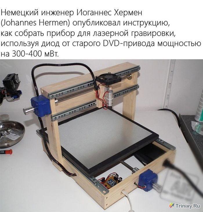 Делаем прибор для лазерной гравировки своими руками (6 фото)