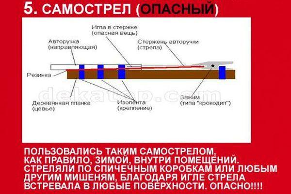 ТОП-10 видов самодельного