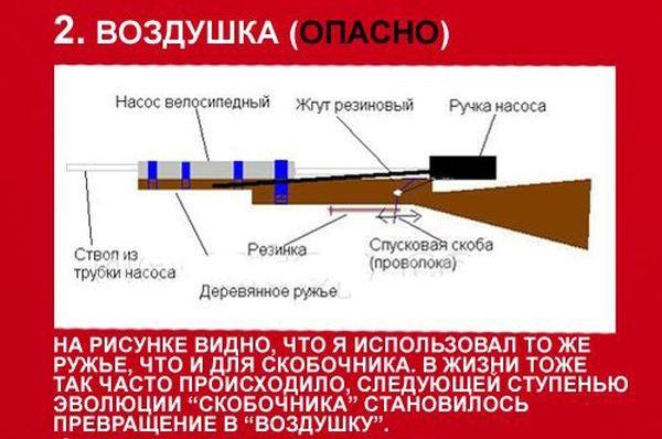 ТОП-10 видов самодельного оружия советских времен (10 картинок)