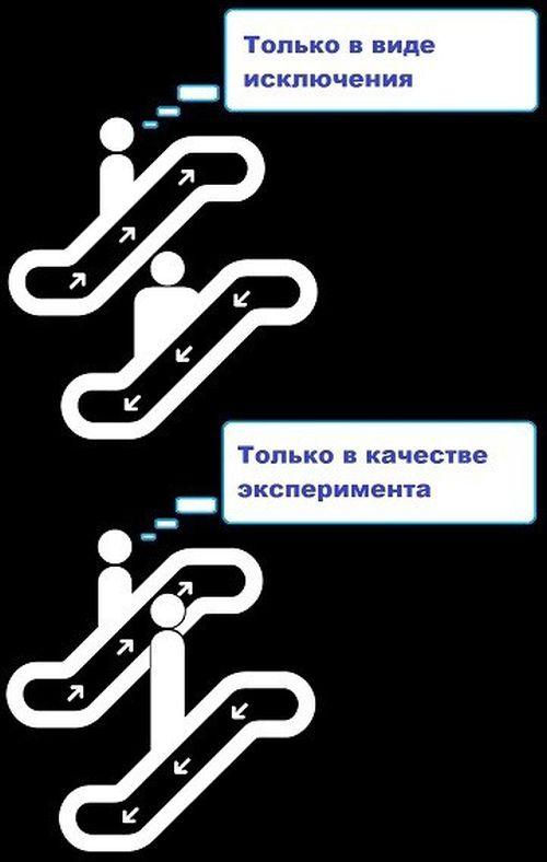 О чем мужчины думают на эскалаторе (5 картинок)
