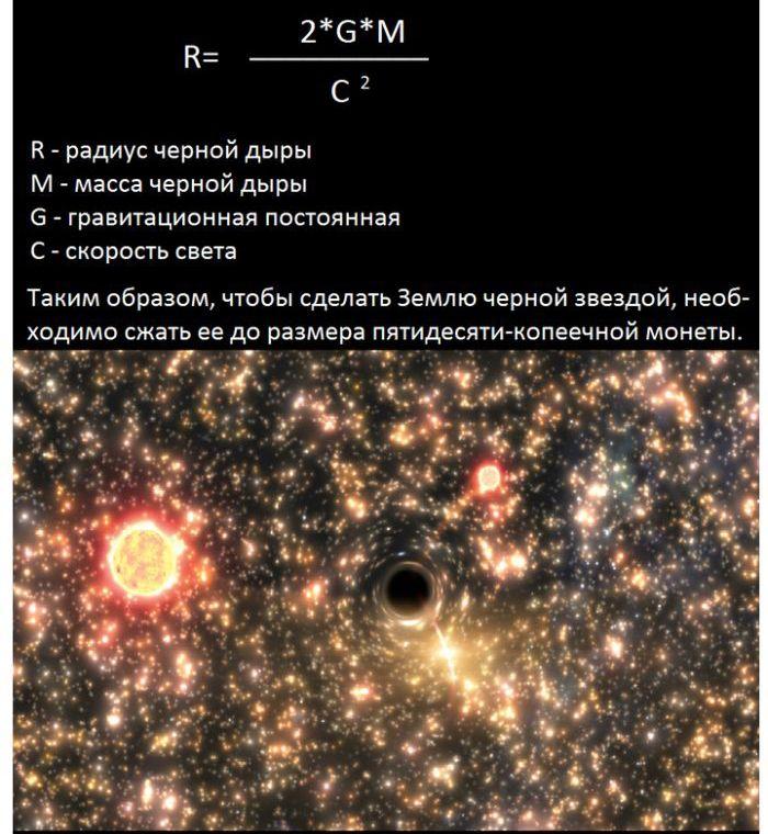 """Факты о загадочном явлении """"Черная Дыра"""" (8 фото)"""