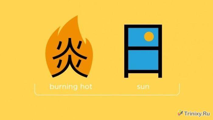 Простой способ изучения китайского языка (33 фото)