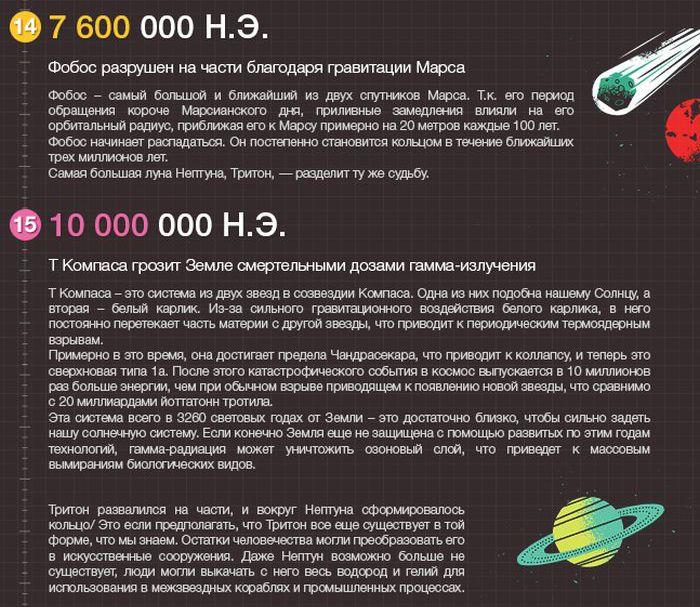 Что ждет нашу вселенную в далеком будущем (11 фото)
