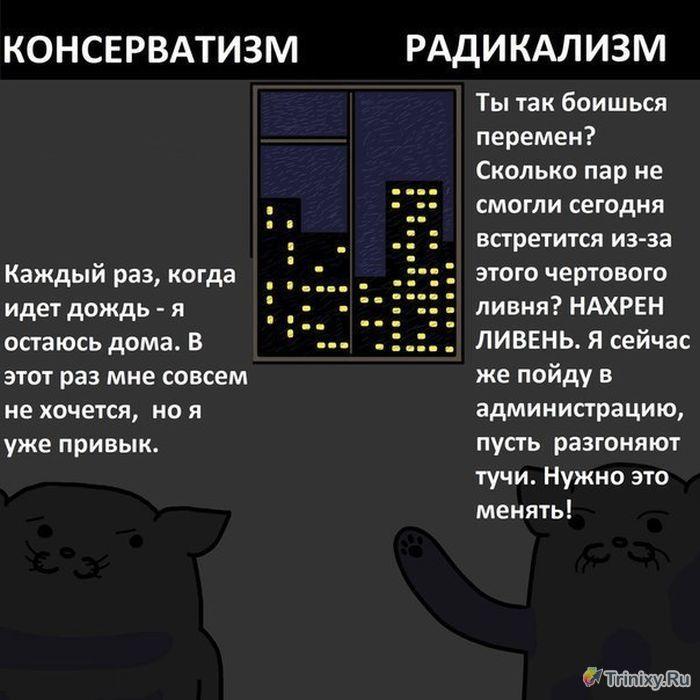 Классификация различных взглядов (9 картинок)