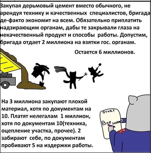 Распространенные способы мошенничества в России (9 картинок)