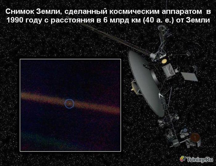 Послание инопланетным цивилизациям (20 фото)