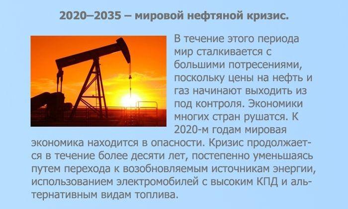 Прогноз событий в мире на ближайшие 10 лет