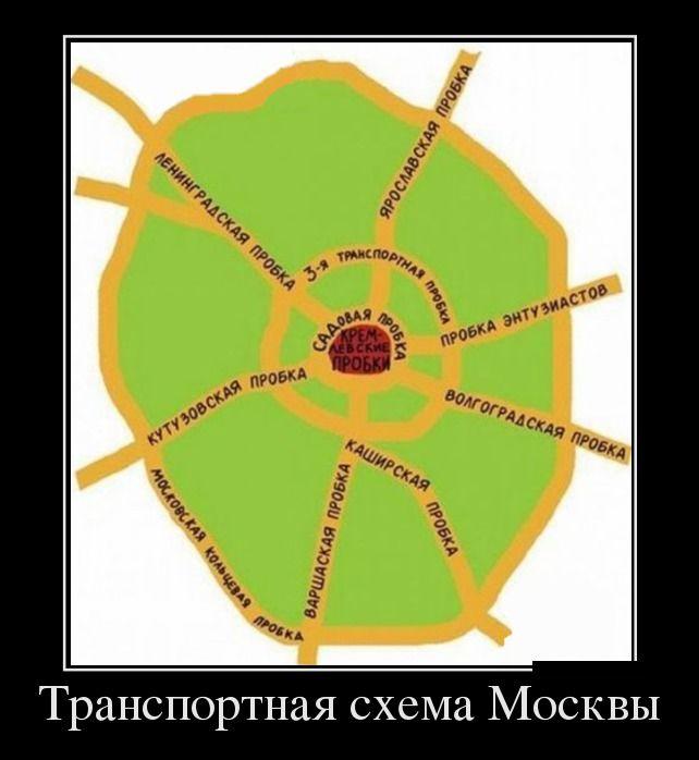 Транспортная схема Москвы.