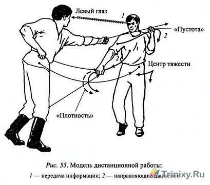 """""""Смертельные"""" боевые искусства (61 фото)"""