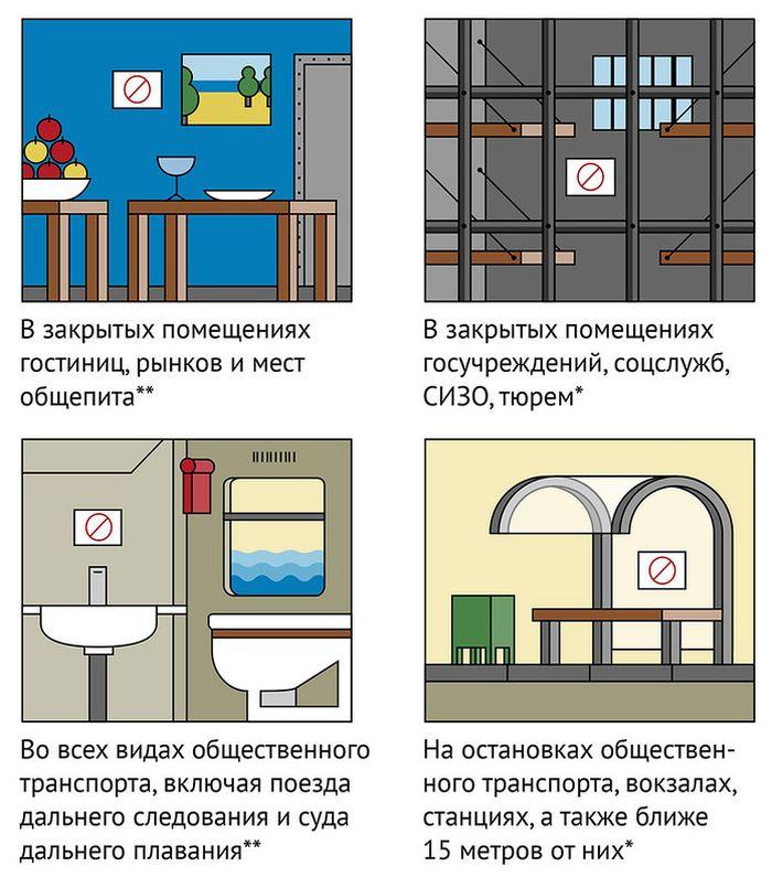 Новые штрафы за курение (4 фото)