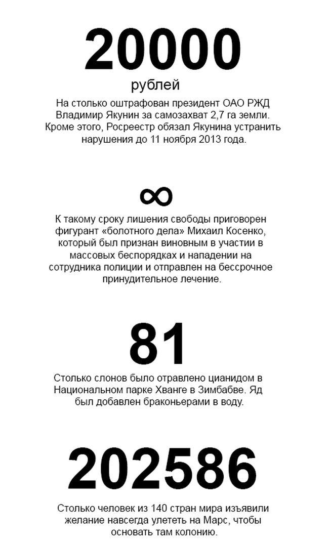 О чем говорят цифры. Часть 2 (5 картинок)