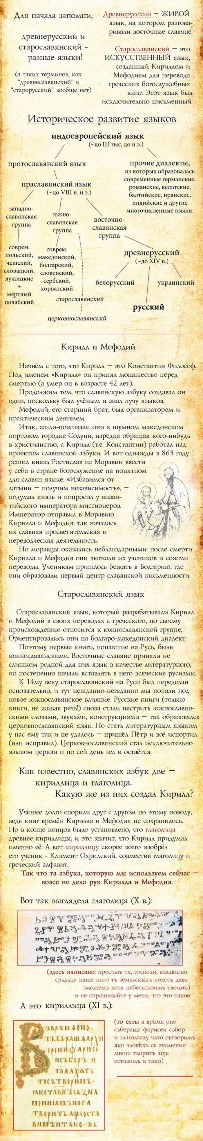 История могучего русского языка (4 фото)