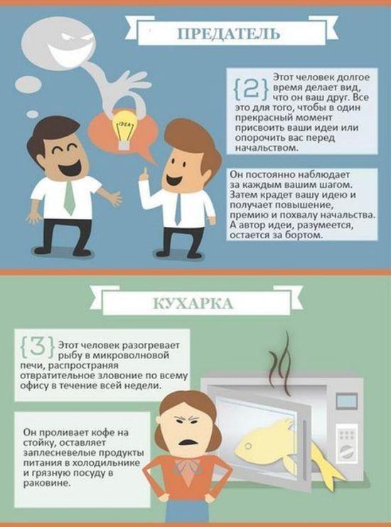 13 основных типов офисных работников (7 картинок)