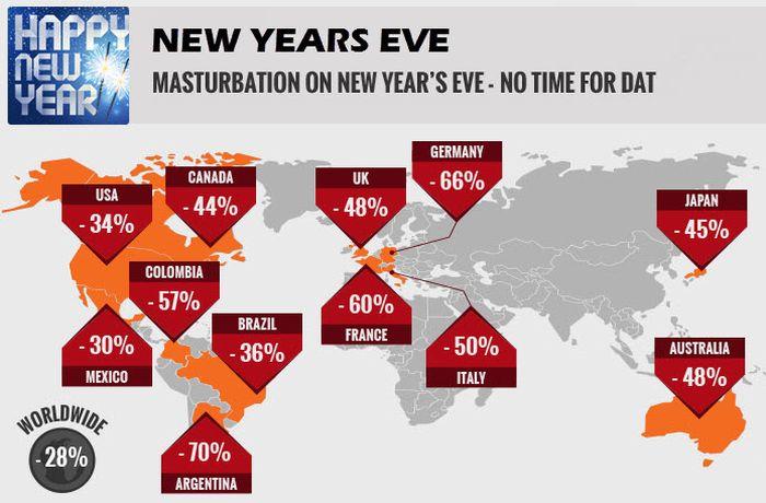 Увлекательная порностатистика за 2013 год (9 фото)