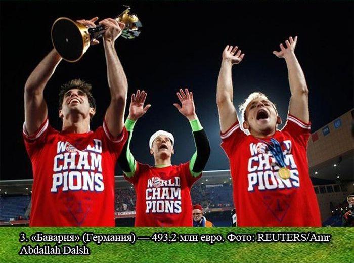 ТОП-10 самых дорогих футбольных клубов (10 фото)
