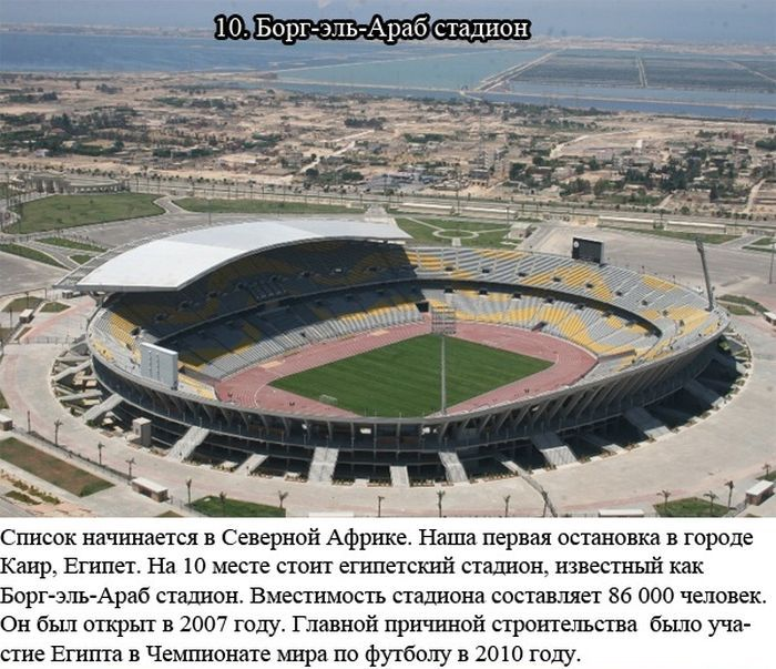 Десятка крупнейших стадионов в мире