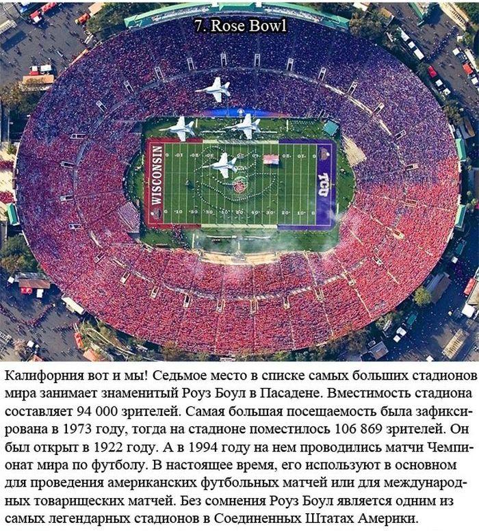 ТОП-10 крупнейших стадионов в мире (10 фото)