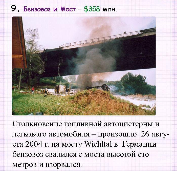 ТОП-10 катастроф, которые обошлись в целое состояние (10 фото)