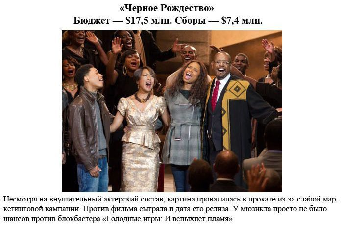 Провальные кинофильмы 2013 года (10 фото)