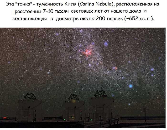 Фотопутешествие в созвездие Киля (11 фото)