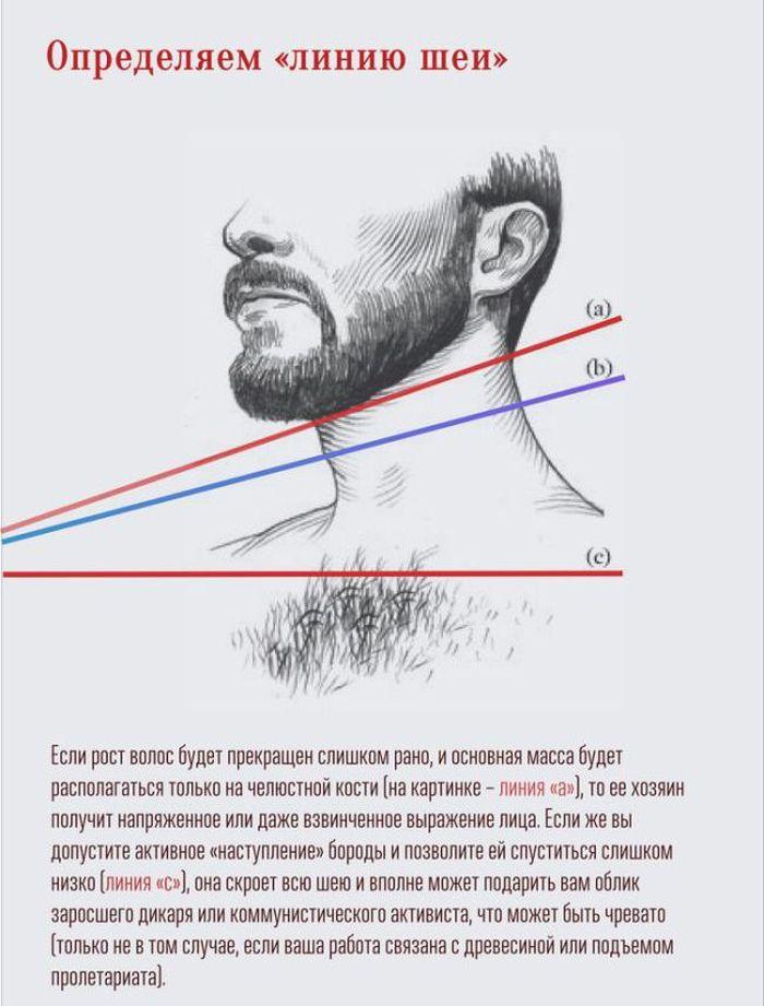 сколько нужно отращивать волосы перед эпиляцией