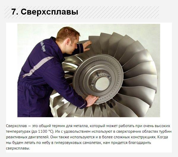 ТОП-10 материалов будущего (11 фото)