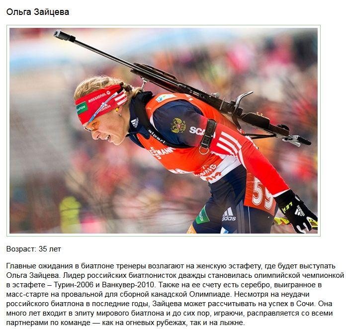 Самые успешные российские спортсмены (10 фото)