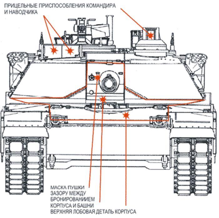 """Основные минусы высокотехнологичного американского танка """"Абрамс"""" (32 фото)"""