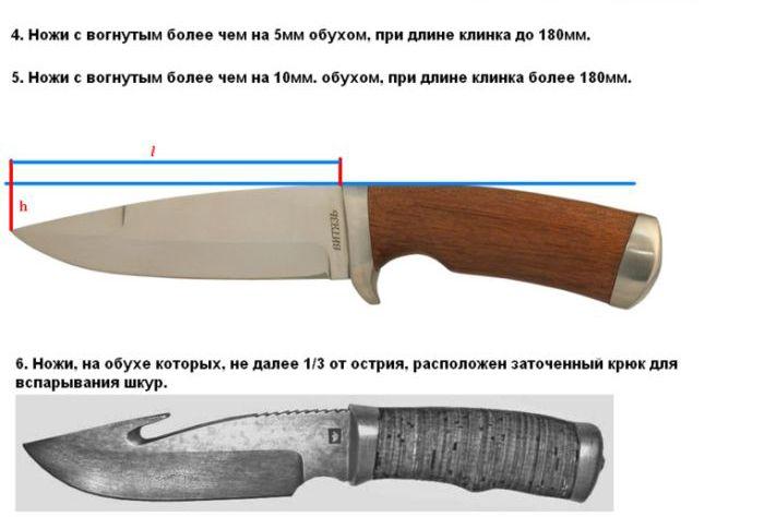 Список учителей не получивших почетную министерскую грамоту ульяновск 2019