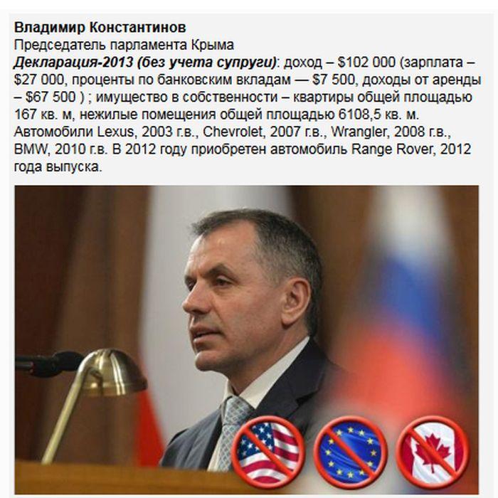 Известные люди, попавшие под санкции Евросоюза и США (41 фото)