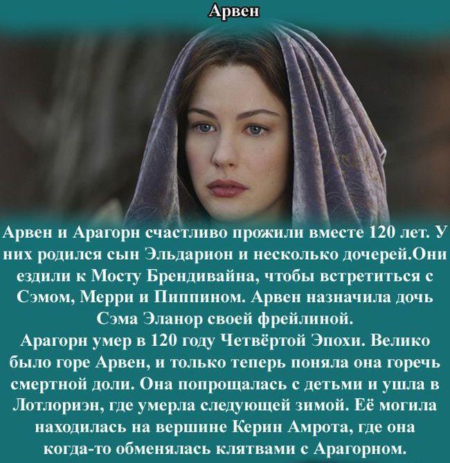"""Судьбы персонажей романа """"Властелин колец"""" (8 фото)"""