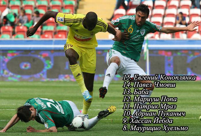 Самые смешные фамилии известных футболистов (3 фото)