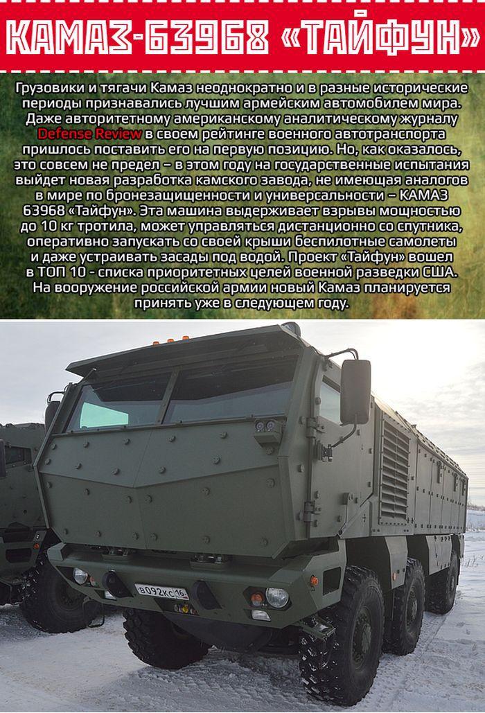 """""""Тайфун"""" - новый эталон бронированной российской техники (12 фото)"""