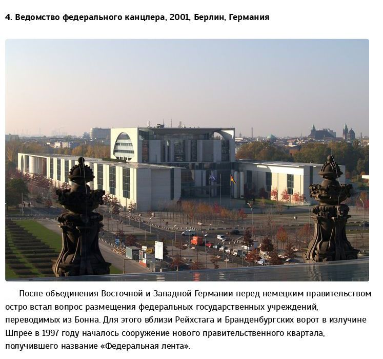 Самые современные правительственные здания в мире (40 фото)
