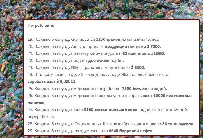 Факты о событиях, которые происходят в мире каждые 5 секунд (6 фото)