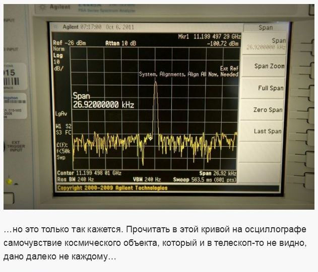 Запуск спутника на орбиту Земли (27 фото)