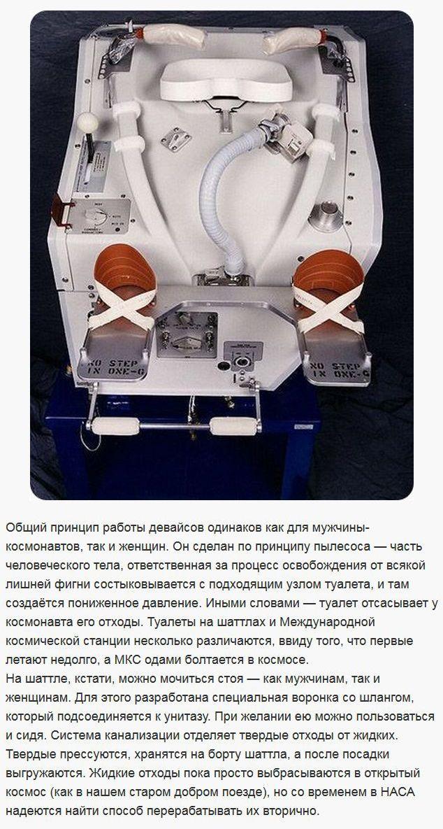 Как устроен туалет на борту космической станции (3 фото)