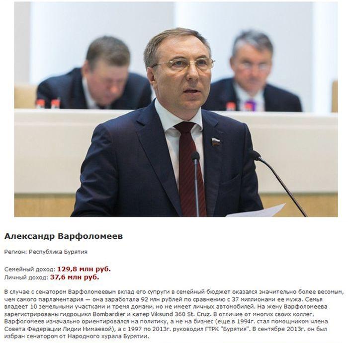Официальные доходы российских чиновников за 2013 год (10 фото)