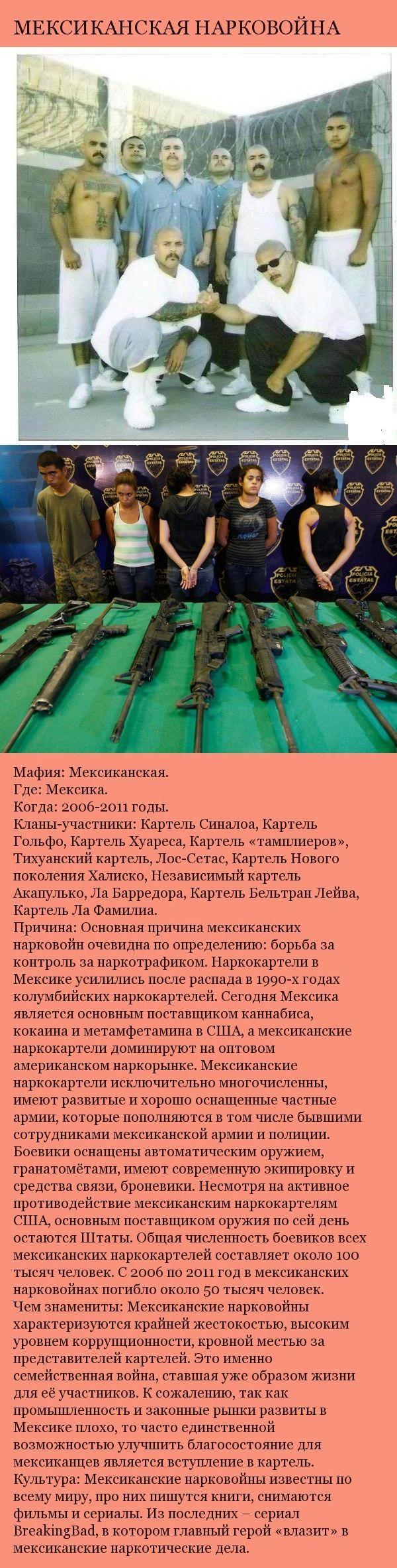 Самые жестокие мафиозные войны (8 фото)