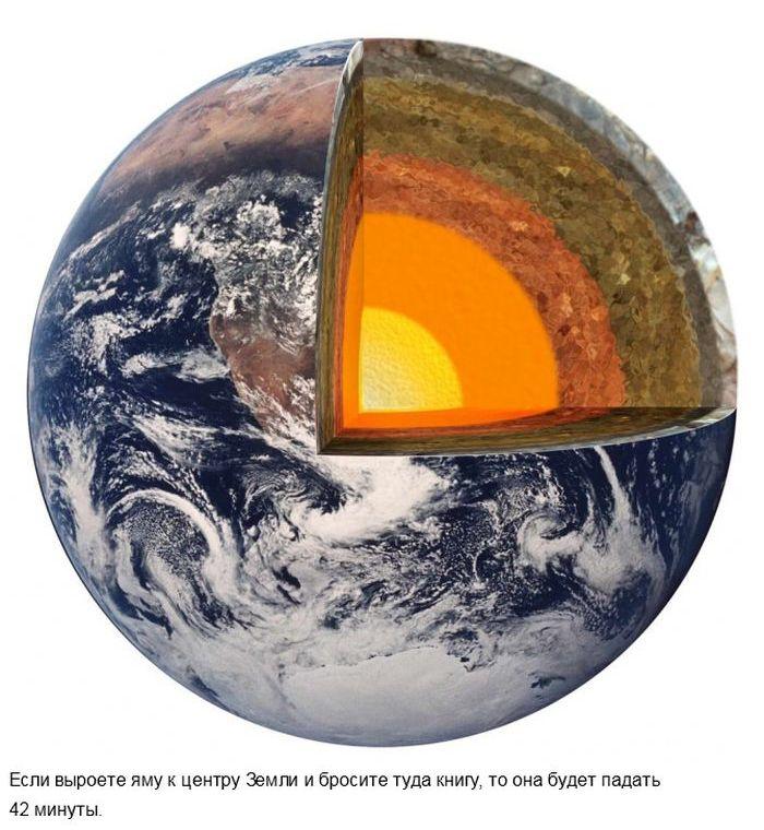 Строение земли фото картинки