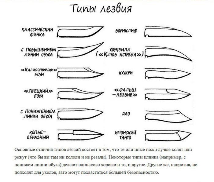 Ножи бывают разные