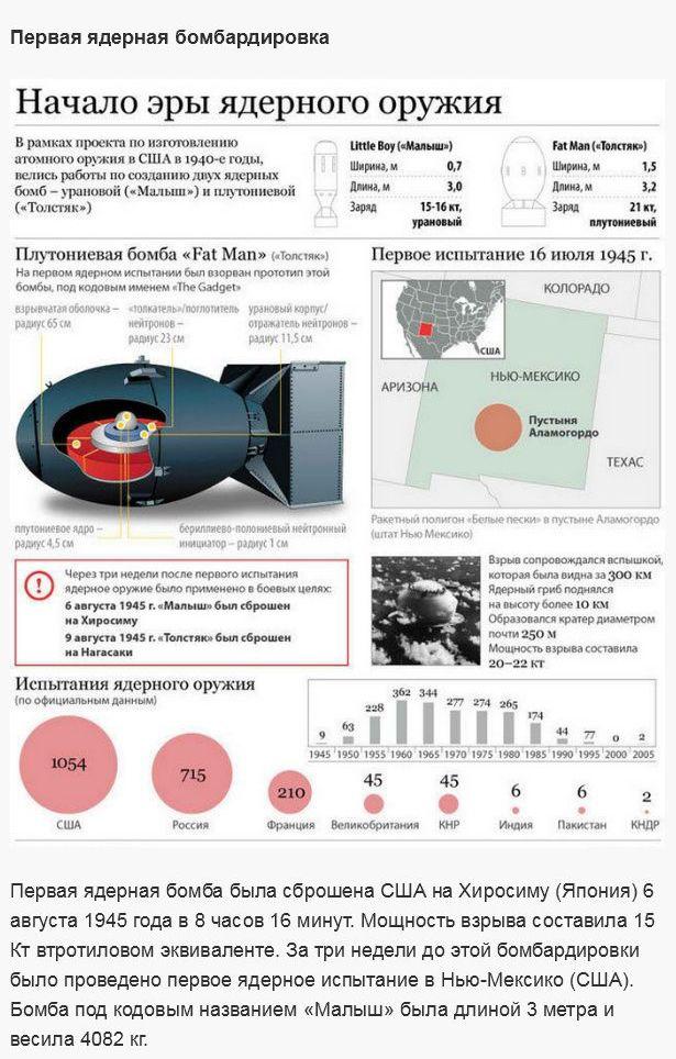 Факты о мощнейшем оружии массового поражения (16 фото)
