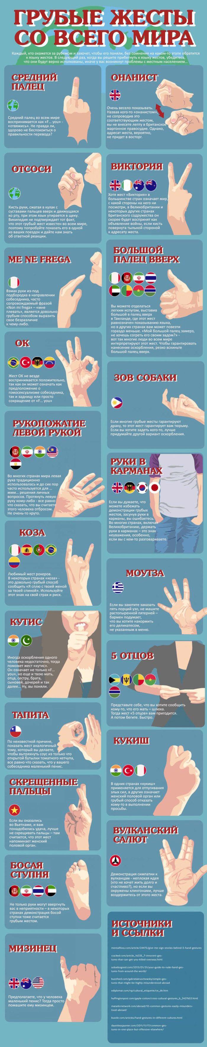 Грубые жесты из разных стран мира (1 картинка)