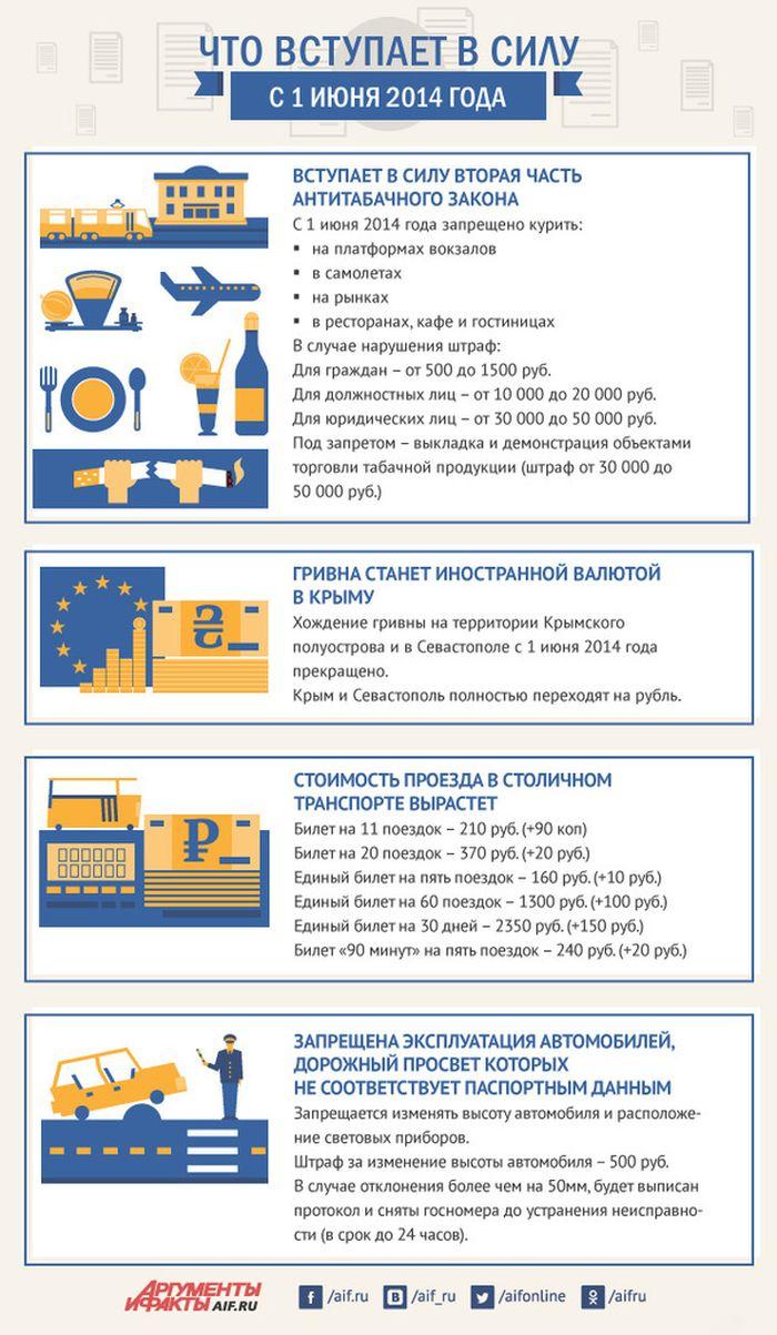 Законы, которые вступили в силу 1-го июня 2014 года (1 картинка)