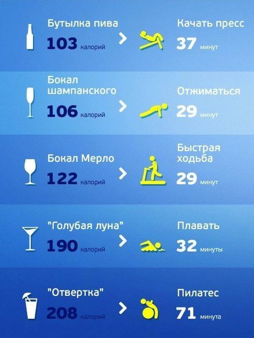 Физические упражнения и алкоголь (2 картинки)