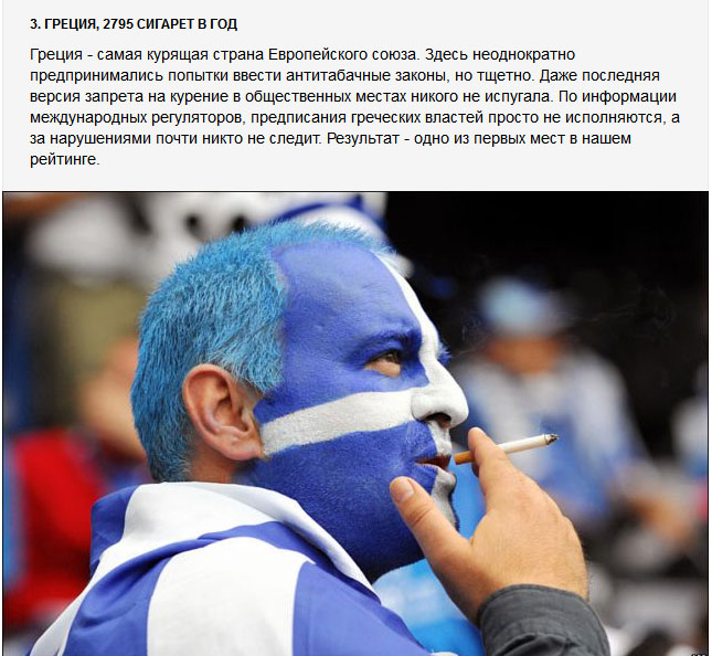 """Десятка самых """"курящих"""" стран в мире (10 фото)"""