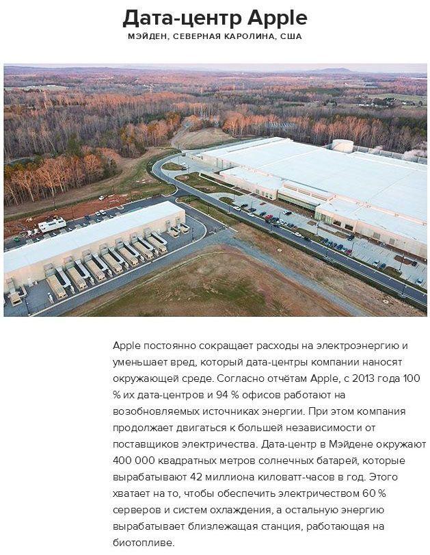 Топ-10 самых мощных дата-центров в мире (10 фото)